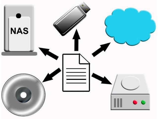 datensicherung backup 1b